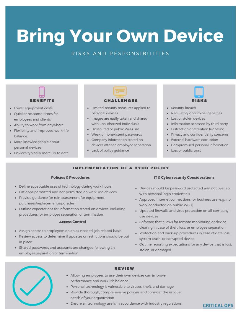BYOD Fact Sheet (3)